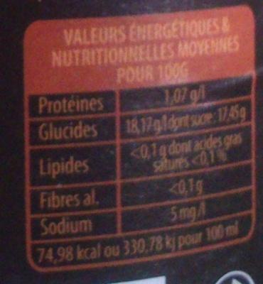 Vinaigre balsamique covinor 75 cl - Vinaigre balsamique calorie ...