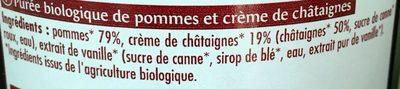 Pommes et crème de marrons - Ingrediënten - fr