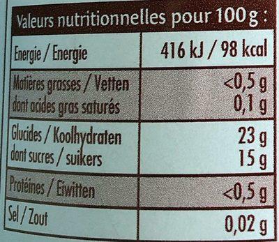 Pommes et crème de marrons - Voedingswaarden - fr