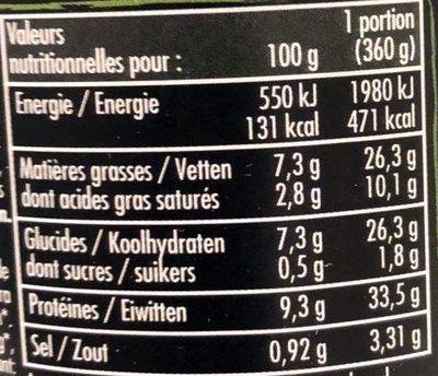 Lentillons et saucisses cuisinés aux petits légumes - Voedingswaarden