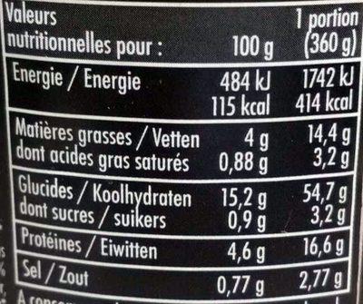 Cocotte à l'indienne - Informations nutritionnelles - fr