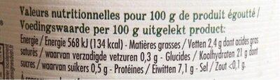 Pois chiches sans sel ajouté - Informations nutritionnelles - fr