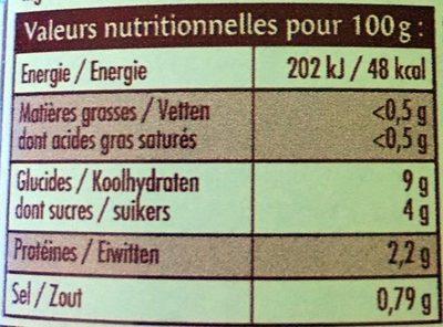 Petits Pois Très Fins - Informations nutritionnelles