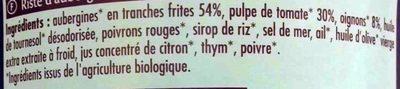 Riste d'aubergines cuisinée aux oignons et poivrons - Ingredienti - fr