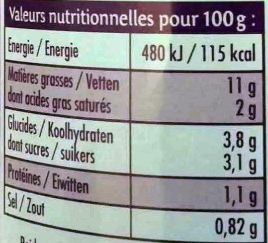 Riste d'aubergines cuisinée aux oignons et poivrons - Informations nutritionnelles - fr