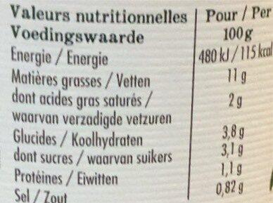 Riste d'aubergines cuisinée aux oignons et poivrons - Valori nutrizionali - fr