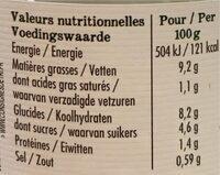 Aubergines Cuisinees a La Tomate - Informations nutritionnelles - fr