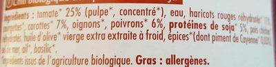 Chili recette végératienne - Ingredients