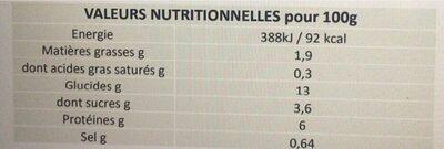 Chili recette végétarienne - Informations nutritionnelles - fr