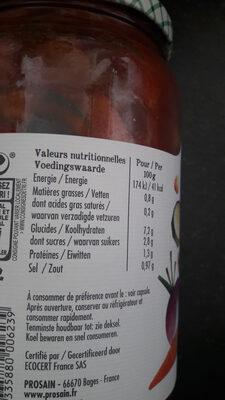 Couscous aux 7 légumes - Valori nutrizionali - fr