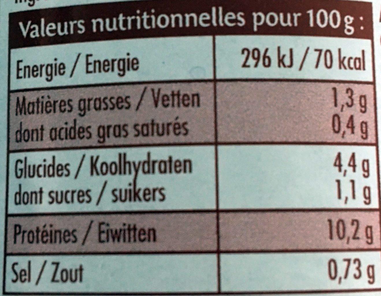 Couscous au bœuf et au poulet - Informations nutritionnelles