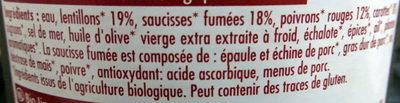 Lentillons aux mini-saucisses - Ingrediënten - fr