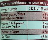 Lentillons aux mini-saucisses - Voedingswaarden - fr