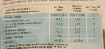 Caca - Nutrition facts - fr