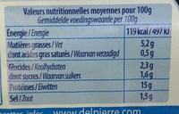 Couronne de Crevettes + Sauce Cocktail - Voedingswaarden - fr