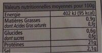 Crevettes entieres cuites refrigerees - Voedingswaarden - fr