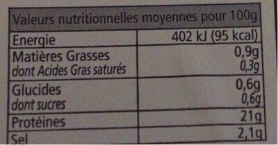 Crevettes entieres cuites refrigerees - Voedingswaarden