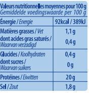 Queues de Crevettes - Voedingswaarden - fr