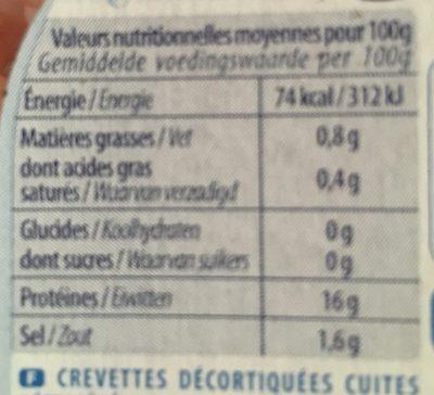 Crevettes décortiquées - Informations nutritionnelles