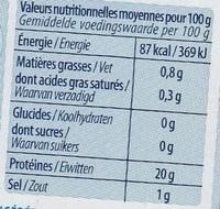 Queues de Crevettes Sauvages - Voedingswaarden