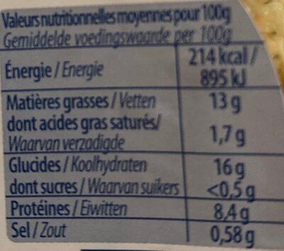 Salade du poissonier - Voedingswaarden - fr