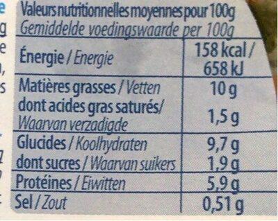 Pommes de terre et hareng à la vinaigrette - Informations nutritionnelles - fr