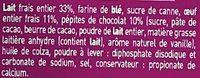 Pancakes - Ingredients