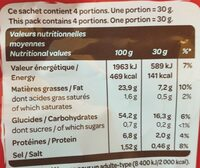 La légère - Nutrition facts - fr