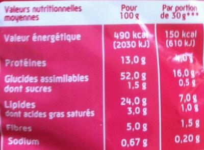 Curly cacahuète l'original - Nutrition facts