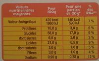 Dans le monde de la ferme - Informations nutritionnelles