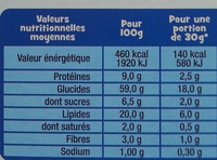 Chiffres nature - Informations nutritionnelles