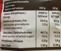 Vico La Classique Nature 135 g - Nutrition facts