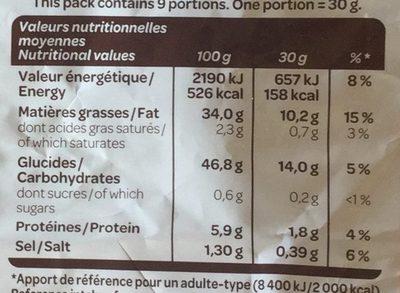 Vico La Classique - Nutrition facts