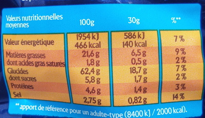 Monster Munch Goût Barbecue 85G - Informations nutritionnelles