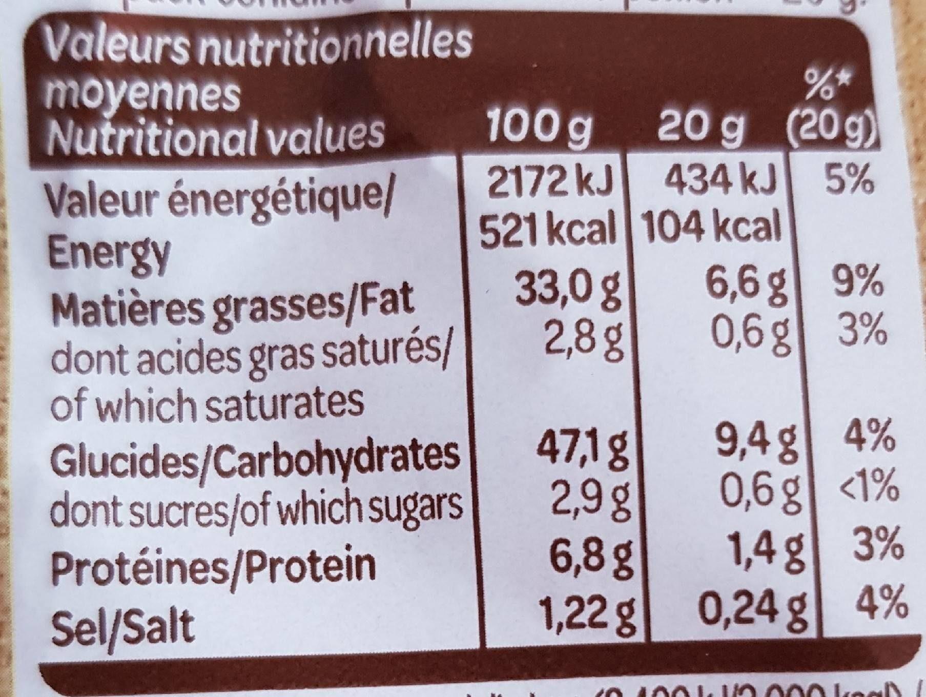 L'Originale - La Gourmande - Nutrition facts - fr