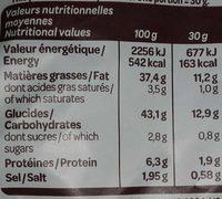 La Savoureuse - Informations nutritionnelles - fr
