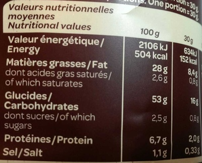 Chips Kettle Cooked Bacon Fumé - Nutrition facts