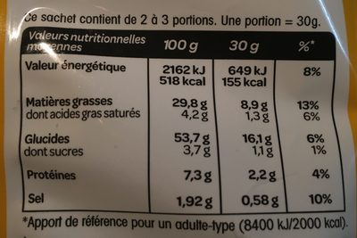 Les Crunchy goût fromage - Nutrition facts