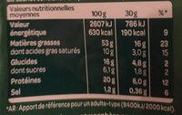 Pistaches au sel de Guérande - Voedingswaarden