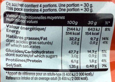 Chips ondulées Vico, saveur Paprika - Voedingswaarden - fr
