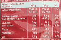 Curly donuts - Informations nutritionnelles - fr
