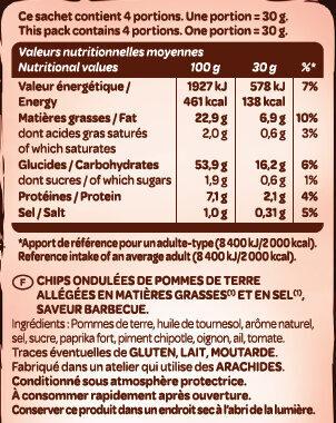 Chips allégée saveur barbecue - Ingrédients