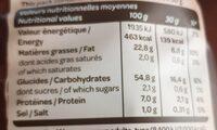 Chips allégée poulet thym - Nutrition facts