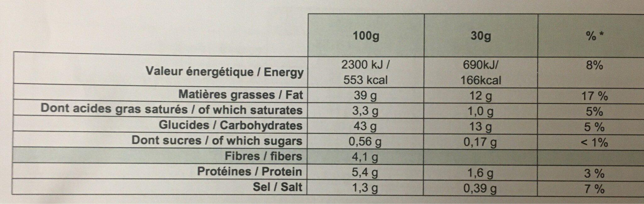 Chips à l'ancienne au sel fin - Informations nutritionnelles - fr