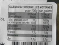 Galettes garnies Jambon supérieur, crème et emmental français - Informations nutritionnelles