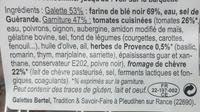 2 Galettes Garnies, Tomates Cuisinées, Chèvre Affiné et Herbes de Provence - Ingrédients