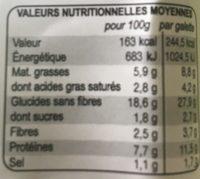La Forestière - Informations nutritionnelles