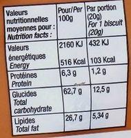 Palets de Bretagne Parfumés - Nutrition facts