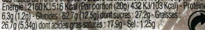 Palets Bretons Pur beurre (boite métal) - Informations nutritionnelles