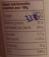 Terrine de canard au magret fumé - Informations nutritionnelles - fr